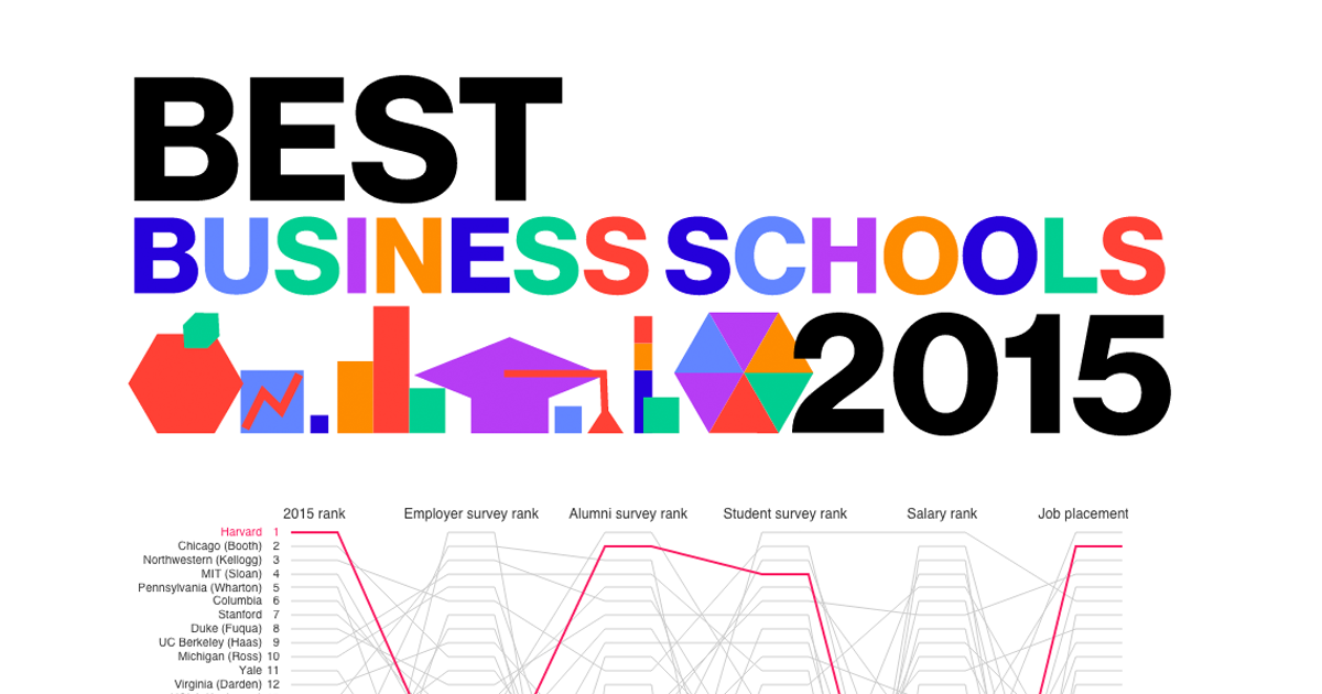 Best Business s 2015 - Bloomberg Businessweek