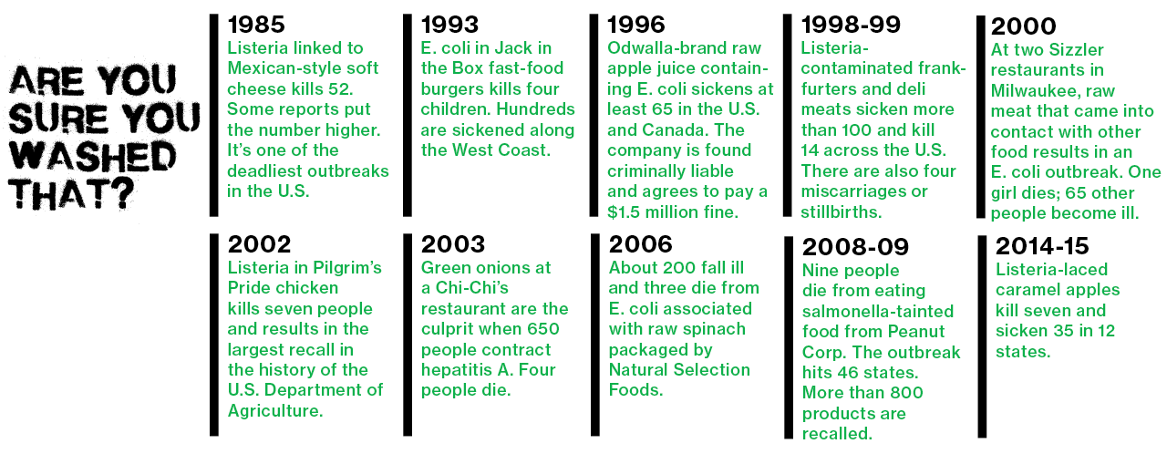 The Food Timeline History Notes State Foods | Autos Post - photo#6