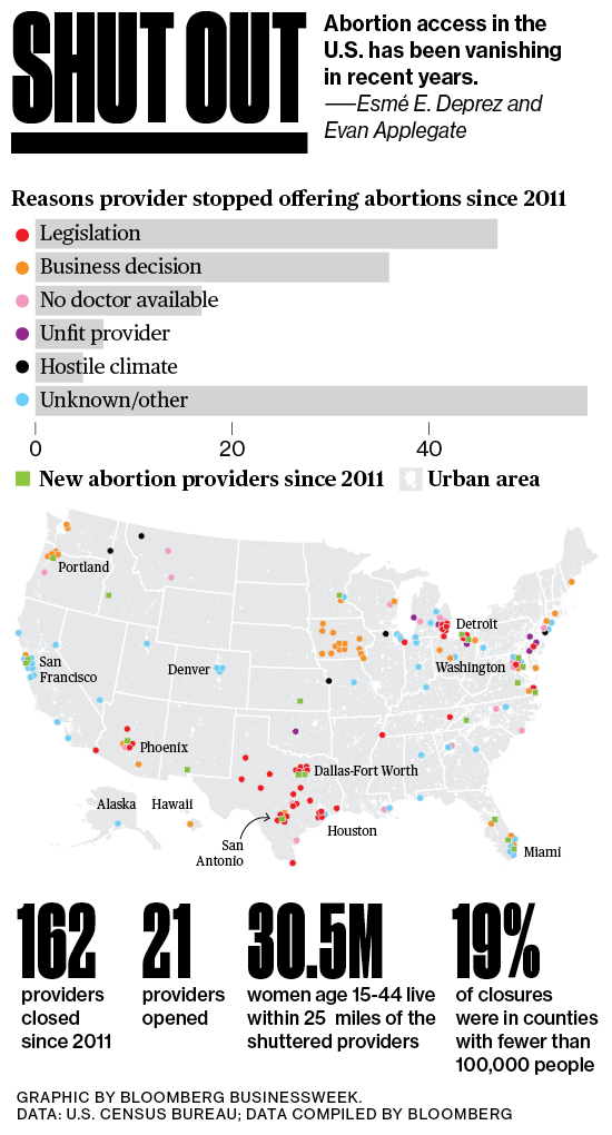Closed Abortion Clinics Map Closed Abortion Clinics Map
