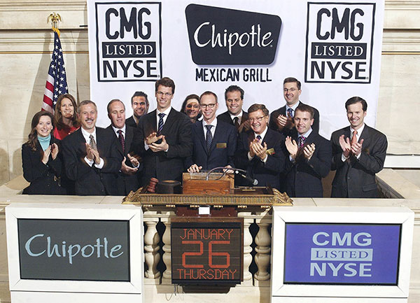 When did chipotle ipo
