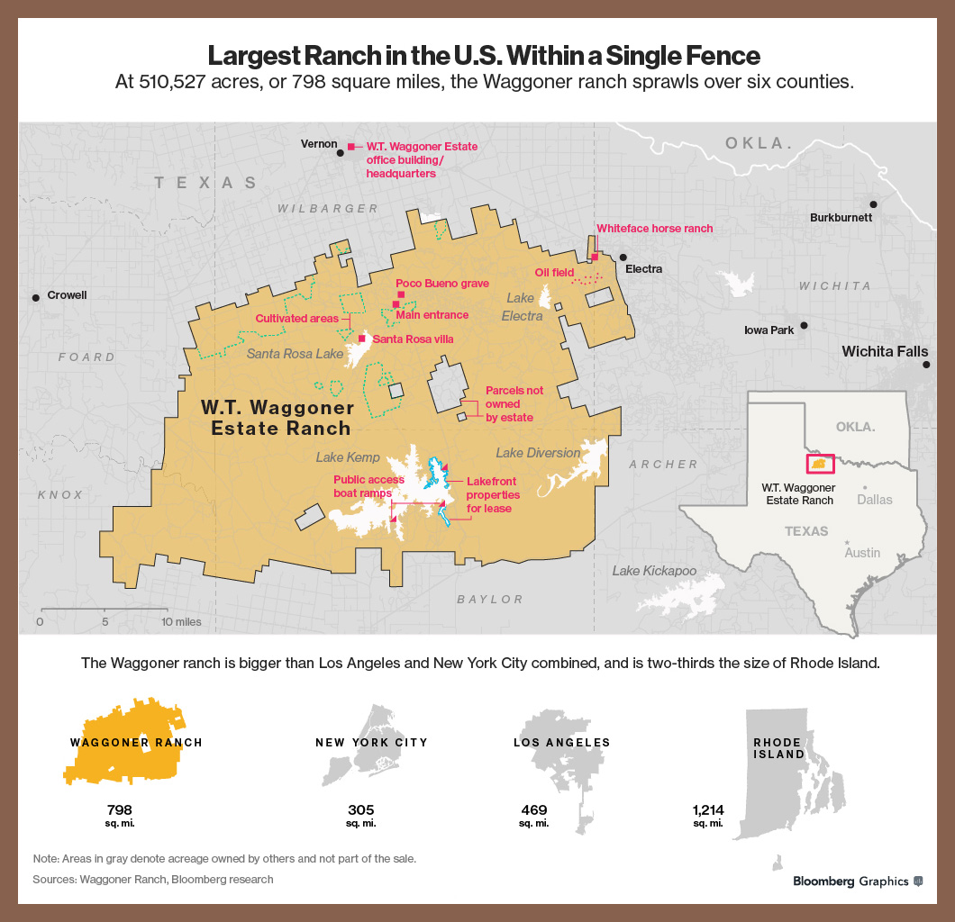 for 725 million you can a texas ranch that s the size of a