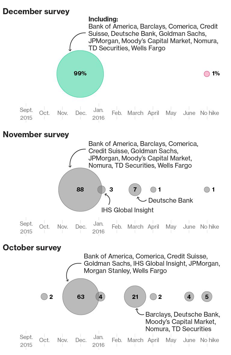 2016 Federal Reserve Calendar Year | Calendar Template 2016
