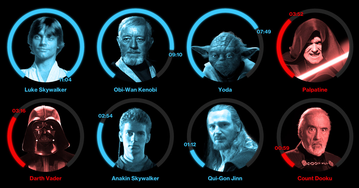 Star Wars The Force Accounted