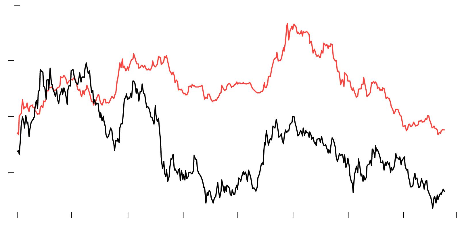 Trading forex bangkrut
