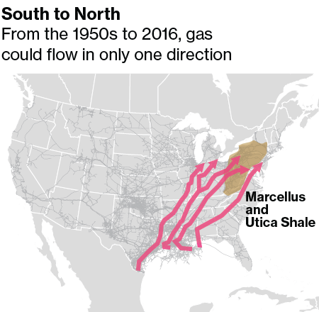 Can The US Become An Energy Superpower In - Us pipeline map 2016