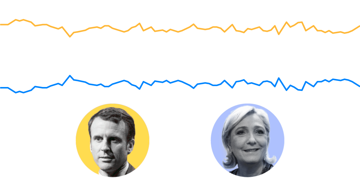 France elections 2017 live - French Election 2017 Live Coverage