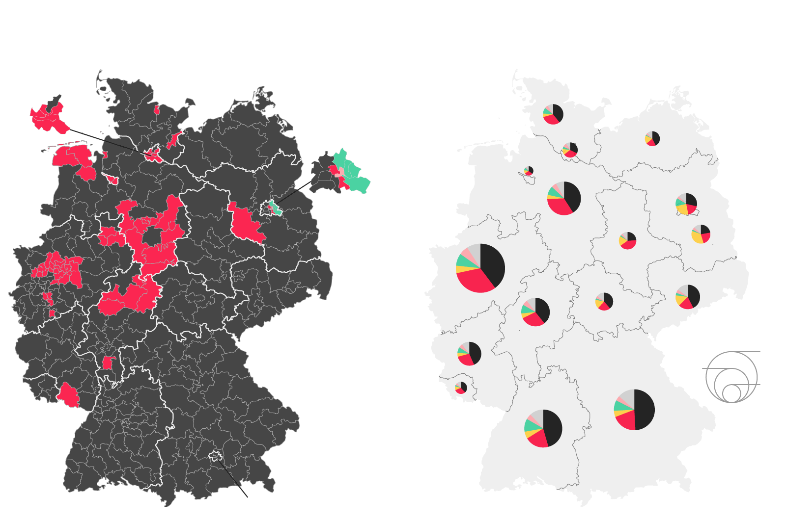 Germany: form of government and government