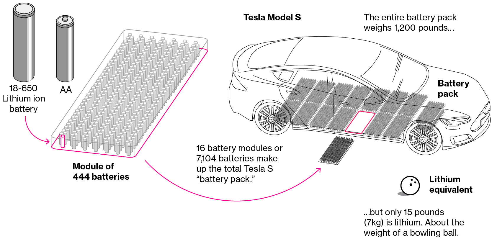 How much does a new tesla battery pack cost