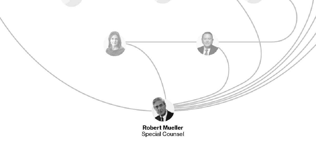how trump could tamp down the russia probe charted