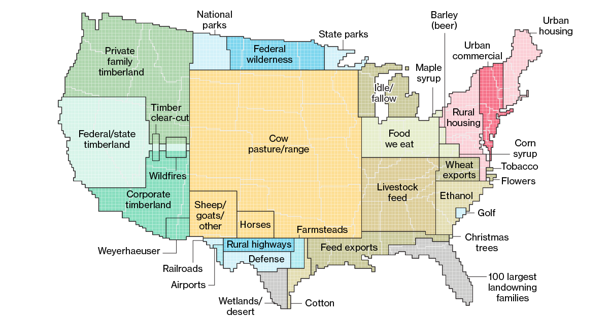 Here\'s How America Uses Its Land