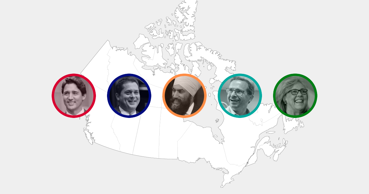 Canada Results