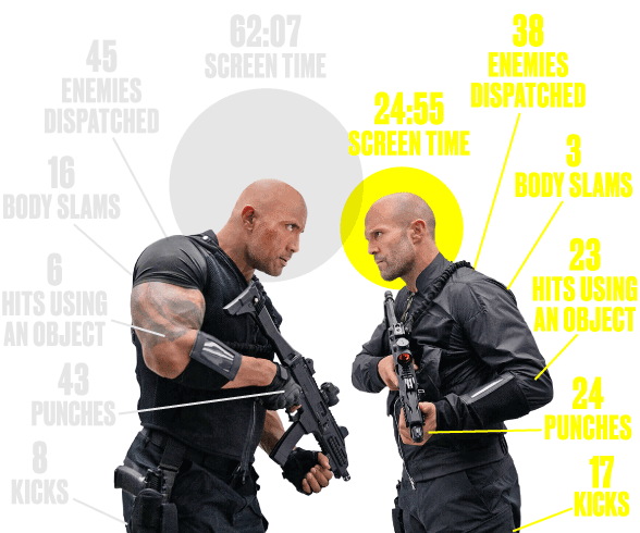 The Numbers Behind 'The Fast and the Furious'