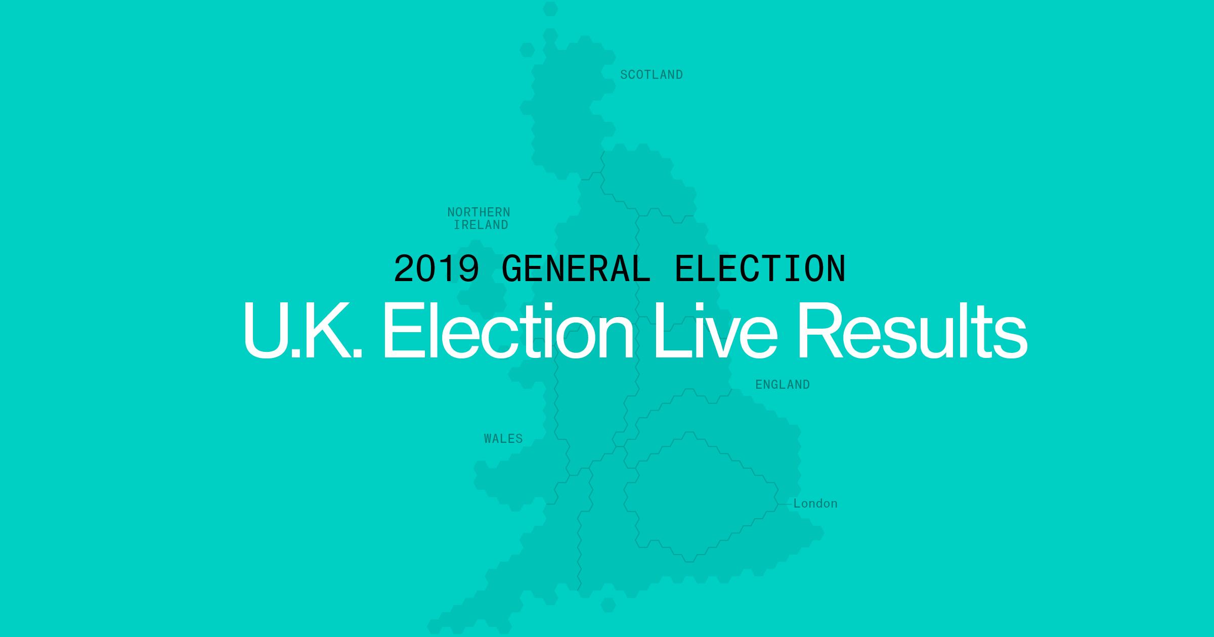 Hendon - 2019 UK General Election Results