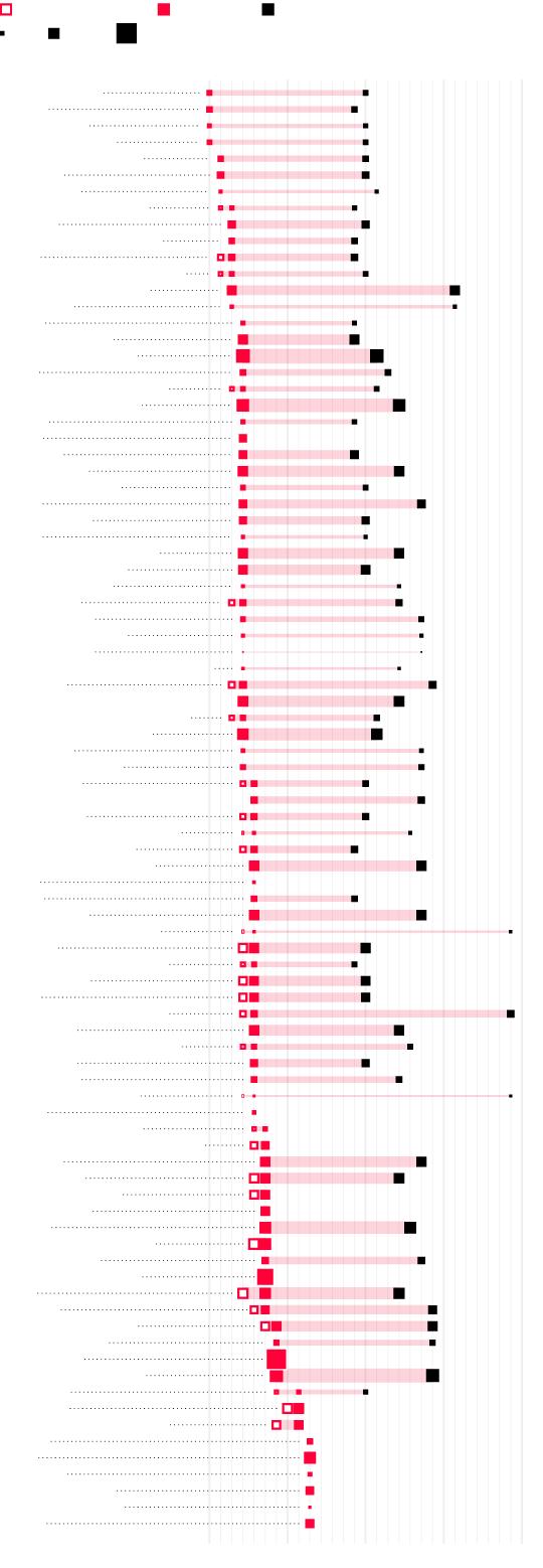 When Will Retail Stores Reopen How Coronavirus Rocked U S