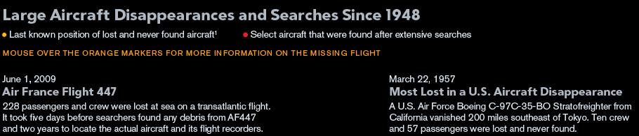 Vanishing Planes Since 1948