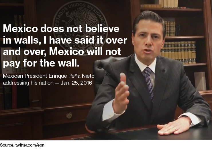 Trumps Wall With Mexico: Would Mexico pay for a wall?